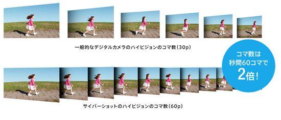 y_hx60v_image_60p