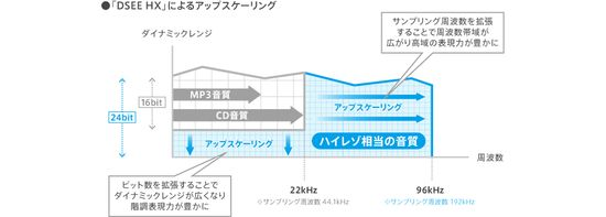 y_MAP-S1_dsee-hx-graf
