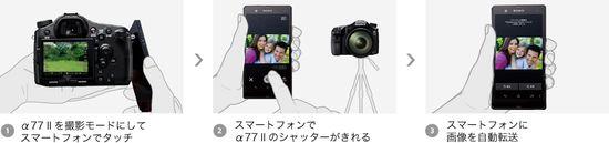 y_a77m2_remote