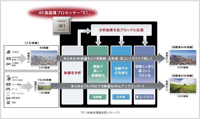 y_kj-x8000c_x1_block-diagram
