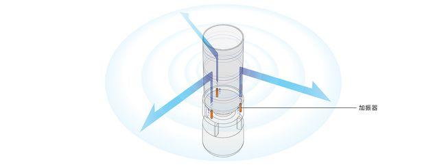 y_LSPX-S1_verticaldrive