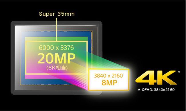 original_a6300_super35mm