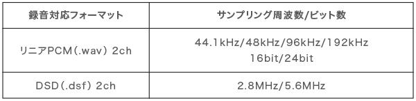 y_PS-HX500_format