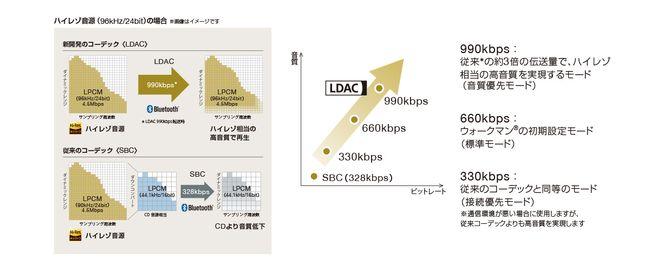 y_SRS-HG1_ldac