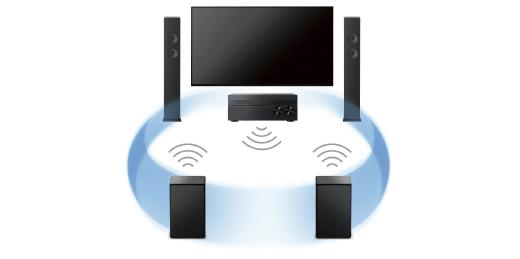 y_str-dn1070_wireless-surround