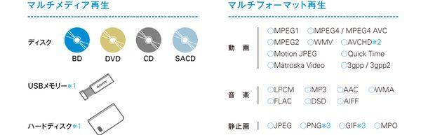 y_BDP-S6700_multi