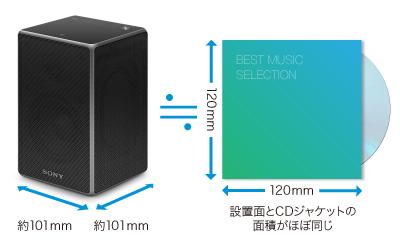 original_HT-ZR5P_compact