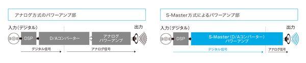 y_HT-CT790_s-master