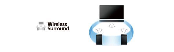y_HT-CT790_wireless_surround